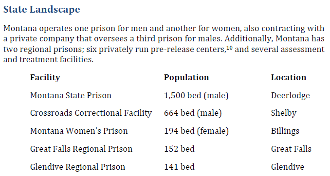 Why is the Missoula Jail Always Full?